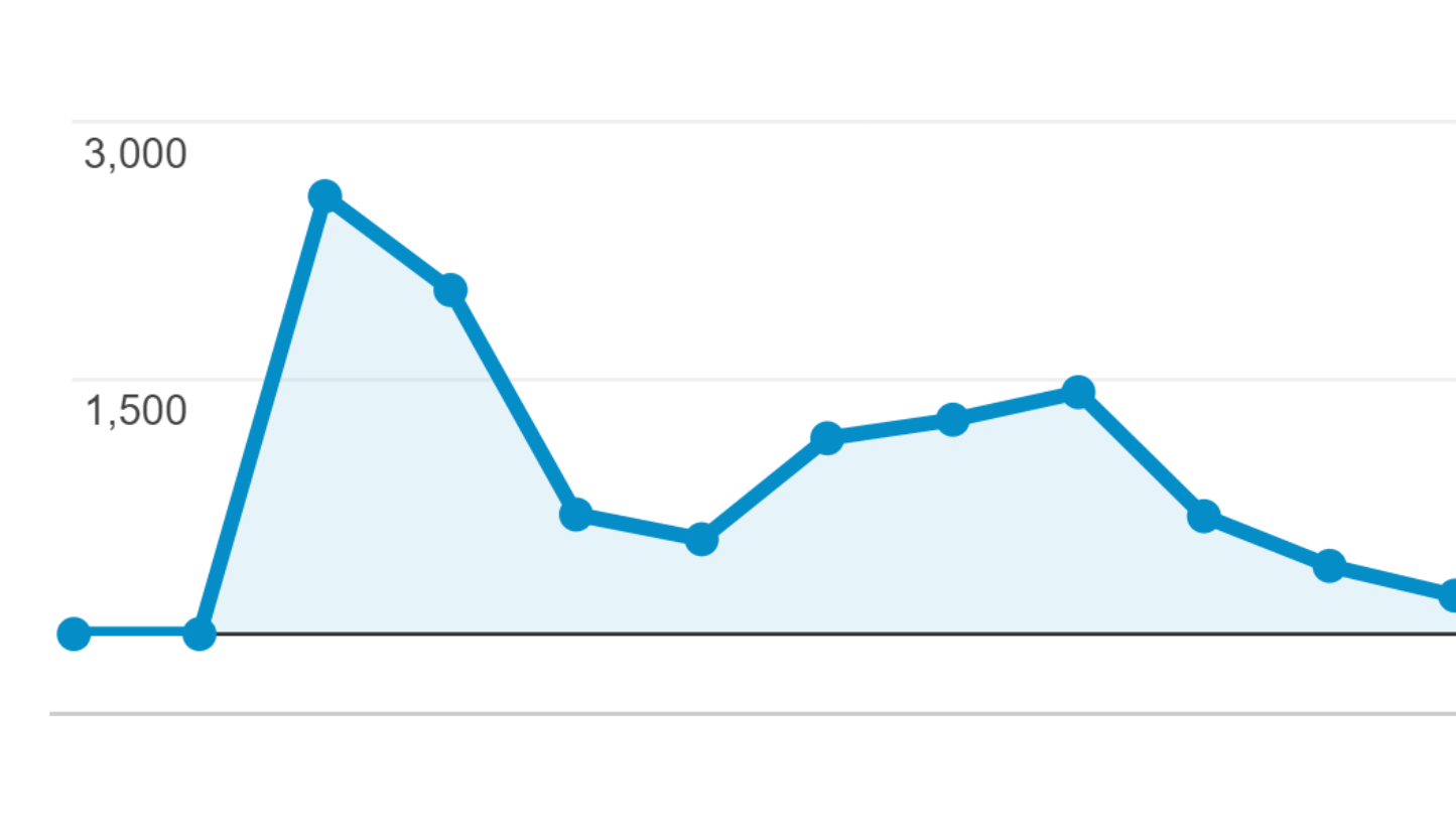 SEO Tips That Will Rank Your Blog Posts Higher