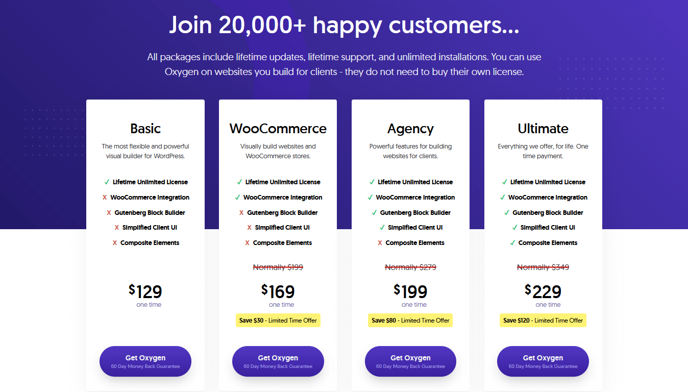 Oxygen page builder pricing tab