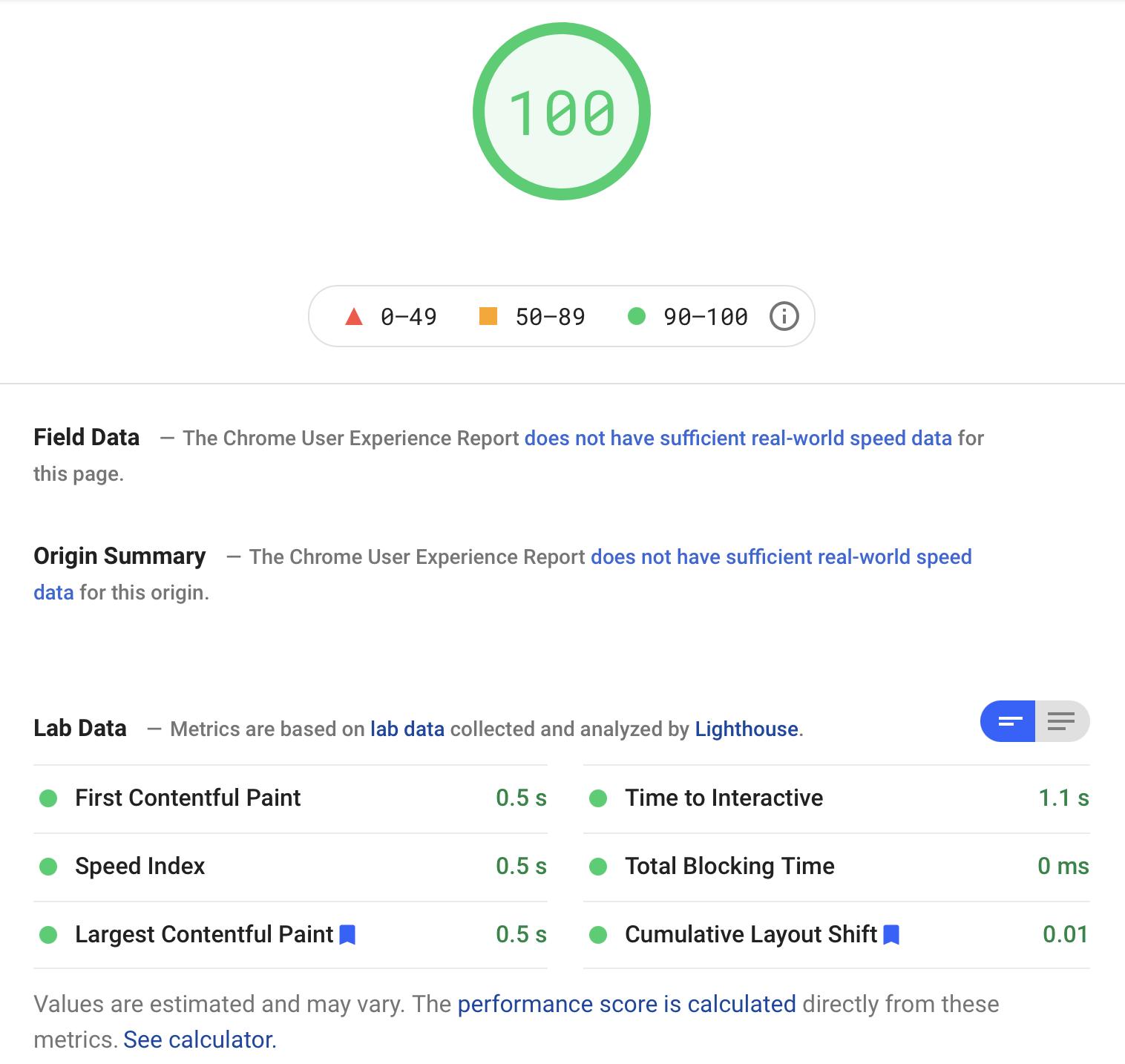 WordPress SEO optimization